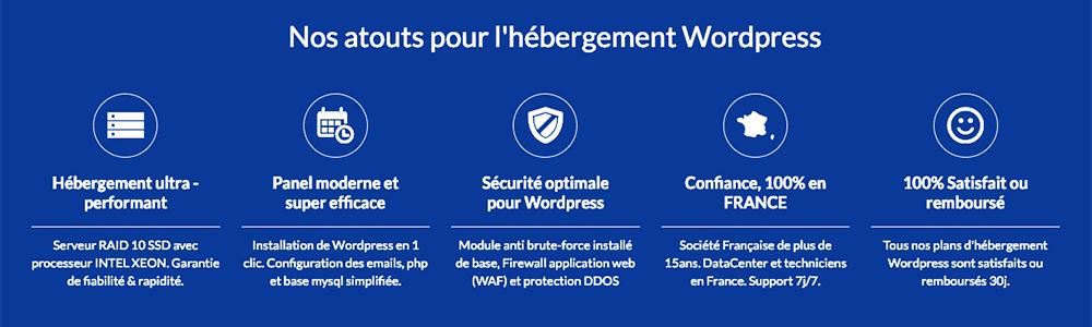 Les atouts de l'hébergement WordPress de LWS