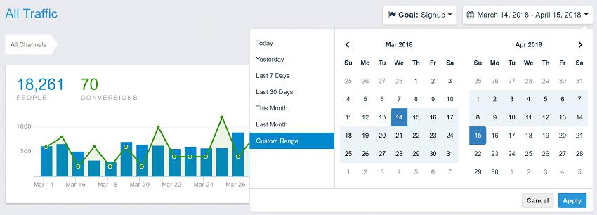 Utiliser Date Range Picker comme sélecteur de date dans le module formulaire de Divi
