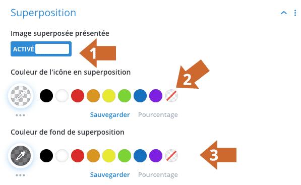 """Régler les effets de superposition pour le module """"Blog"""" de Divi"""